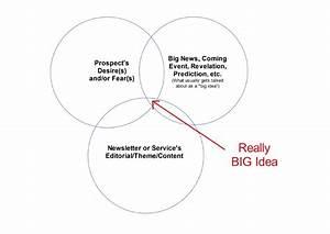 29 Great Depression Vs Great Recession Venn Diagram