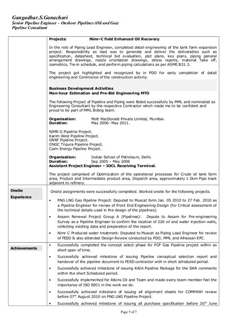 Latest CV of Gangadhar