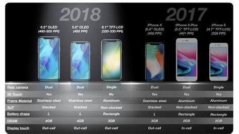 types of iphones new rumours surrounding apple s next line of iphones