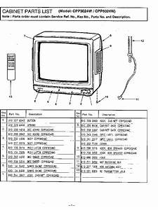 Sanyo A3a Chassis Cpp3024w Tv Sm Service Manual Download