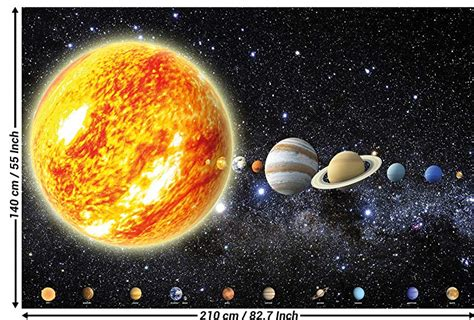 Amazon Great Art Wallpaper Solar System Wall