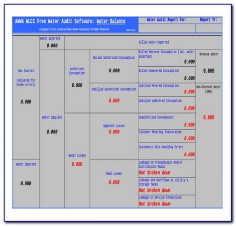 sharepoint migration project plan template