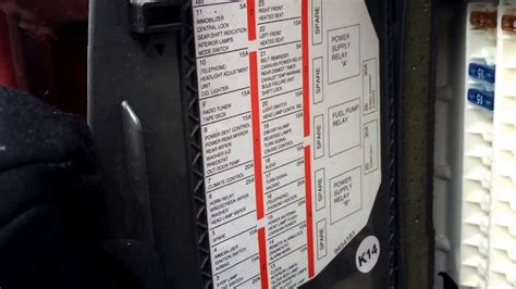 1998 Volvo S90 Fuse Box by 1998 Volvo S90 Fuse Box Location