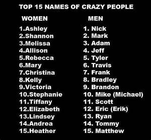 Top 15 names of crazy people – Bits and Pieces