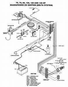 Bolens 13am762f765 Wiring Diagram Sample