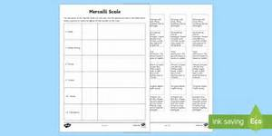 Mercalli Scale Worksheet / Activity Sheet
