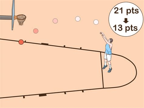 play  basketball  steps  pictures