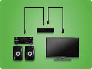 Xbox One Headset Wiring Diagram  Xbox  Free Engine Image