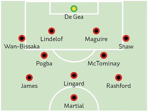 Man Utd team news: The expected 4-3-3 line-up vs Chelsea