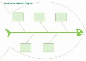 Free Fishbone Diagram Template - 12  Blank Word Excel