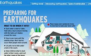 How To Prepare For An Eathquake