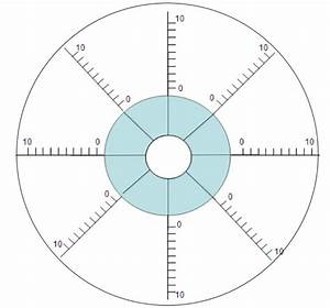 columbus coaching wheel of life With blank wheel of life template