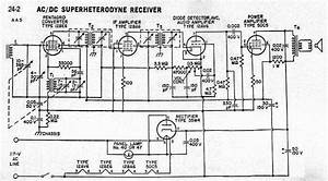 G E Dial Beam Am Radio Schematic