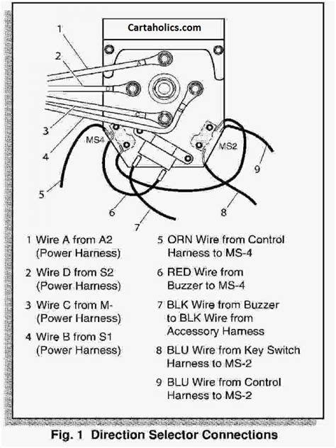 ezgo forward and switch wiring diagram txt fleet cartaholics golf cart