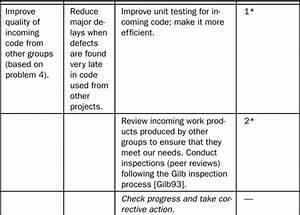 Appendix C  Action Plan Example