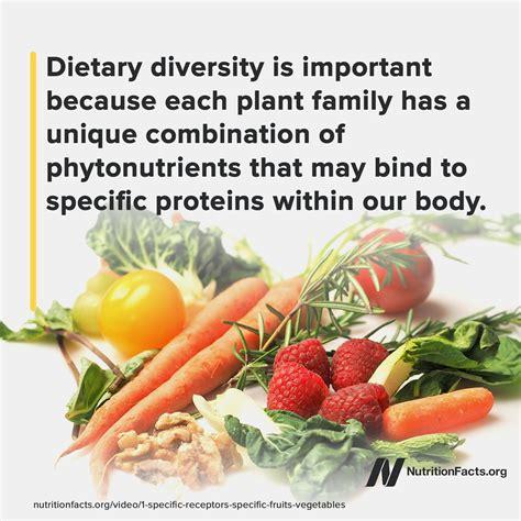 dietary diversity matter   video