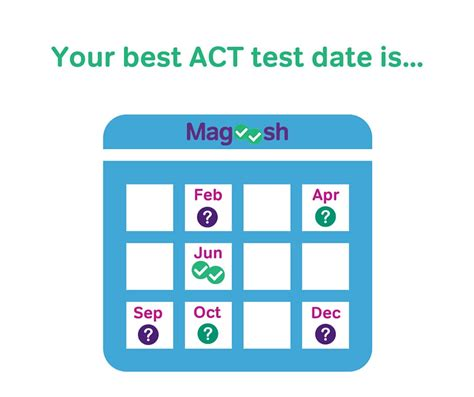 act test choose date
