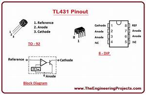 Introduction To Tl431