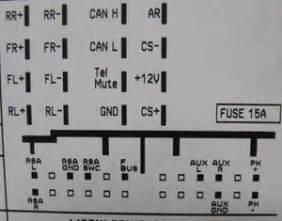 Opel Head Unit Pinout Diagram