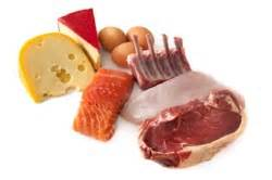Foods High in Saturated Fat Saturated Fat