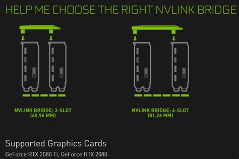 nvidia geforce rtx     nvlink videocardzcom