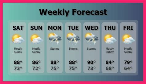 Weather Forecast Template