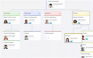 5 Greatest Organizational Chart Software Tools For 2018