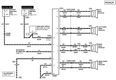 Electrical Wiring Diagram Ford F 250 by Wiring Diagram For 2000 Ford F250 Factory Radio And Speakers