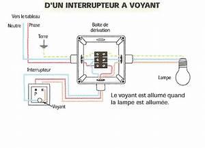 Branchement Interrupteur Temoin Lumineux Legrand : interrupteur neptune avec voyant clairage de la cuisine ~ Dailycaller-alerts.com Idées de Décoration
