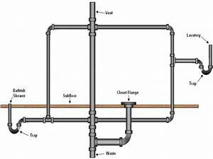 Half bath sinks bathroom drain vent plumbing diagram for Plumbing for new bathroom