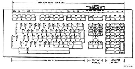 Best Photos Of Kindergarten Printable Computer Keyboard
