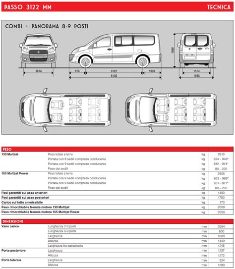 Dimensioni Interne Fiat Scudo fiat scudo dimensioni car image idea