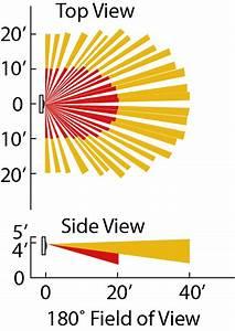 Indoor Pir Motion Occupancy Sensor  Single Pole  180