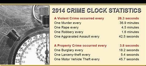 crime statistics bureau fbi 2014 data knives and clubs beat out