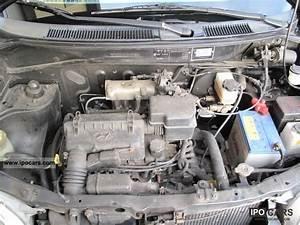 2003 Hyundai Atos Prime Gls 1 0i  U20ac 3    Servo