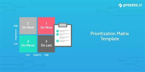 prioritization matrix checklist template process street
