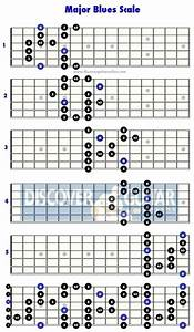 Major Blues Scale In 2019
