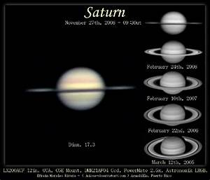 10 Interesting Planet Saturn Facts | My Interesting Facts