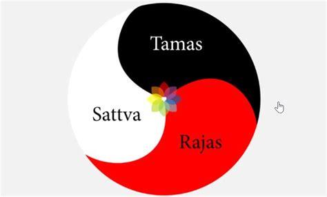 Trīs Gunas jeb dabiskie stāvokļi - SoHam - īstā joga