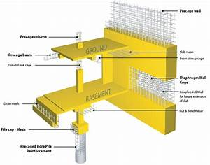 Prefabricated Cages  Precages