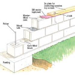 Laying Patio Pavers Instructions by Building A Concrete Block Wall Building Masonry Walls