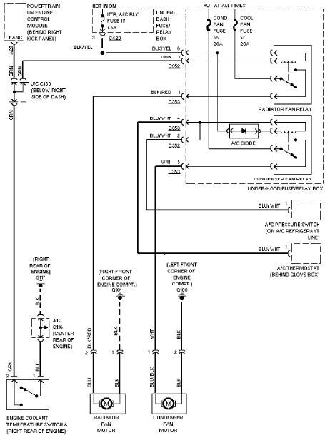 Honda Accord Wiring Diagram Fuse Box