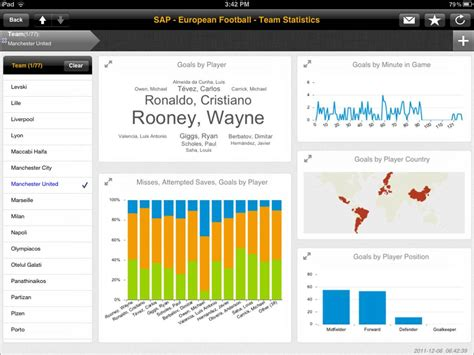 sap b1 mobile sap analytics putting mobile and the new business