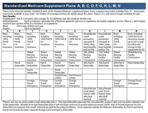 Aarp Medicare Supplement Plans 2018  Medigap Plans Guide. Life Insurance Quotes Term Kobe Beef New York. Oracle Database Price List Paretti Land Rover. Large Format Posters Printing Services. Human To Dog Translator Build And Host Website. Ultrasonic Welding Design Guide. Nys Dept Of Tax And Finance Ghana Home Loans. Fashion Merchandising Schools New York. How Many Carbs Should You Eat To Lose Weight