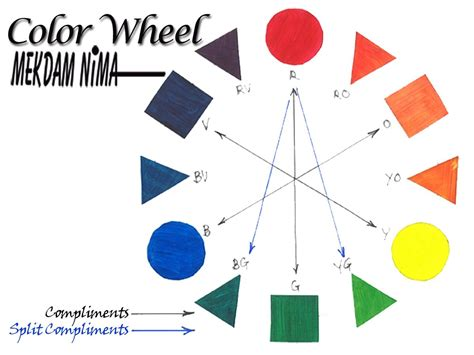 color wheel theory painting