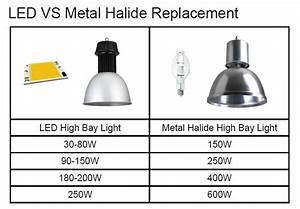 high bay light wiring diagram 29 wiring diagram images With metal halide vs led outdoor lighting