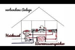 Heizkosten Berechnen Mietwohnung : video warmwasser berechnen der heizkosten richtig vornehmen ~ Themetempest.com Abrechnung