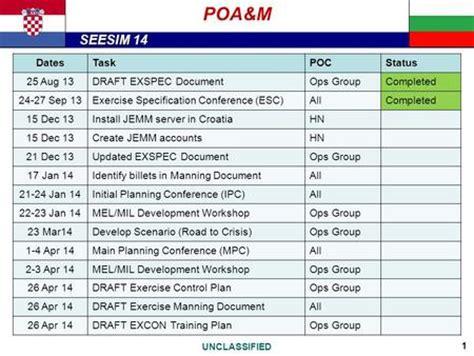 poa m template poa m dates task poc status 25 aug 13 draft exspec document ops ppt