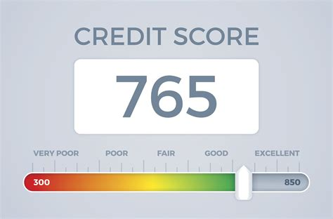 May 29, 2021 · can using more than one credit card hurt your cibil score? The 5 Best Free Credit Score Apps