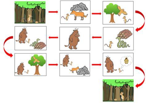 gruffalo story map story sequencing gruffalo activities